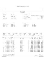 第64回岩手県中学校スキー大会 男子 大回転 公式成績表