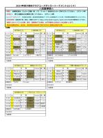 注意事項 - 大阪クラブユースサッカー連盟