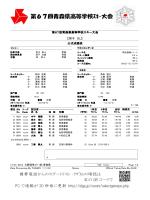 第67回青森県高等学校スキー大会 【男子 SL】 公式