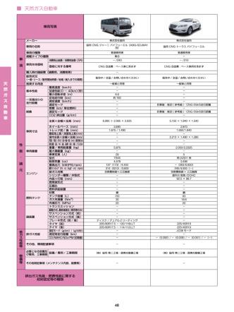 (3) 天然ガス自動車 [PDF 296KB]