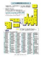 通帳記帳取引 - 長岡信用金庫