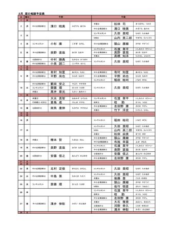 2月窓口相談予定表(PDF)