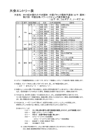 大会エントリー表 - 岡山県パワーリフティング協会