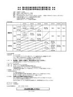 ドロー - 広島市テニス協会