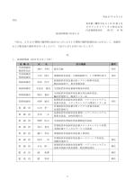 役員新体制のお知らせ - 日立アロカメディカル株式会社