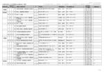 公益社団法人日本建築士会連合会 提供