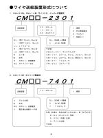 CM-2301 CM-7401