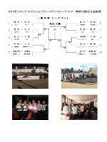 神奈川横浜大会の対戦結果を掲載しました。