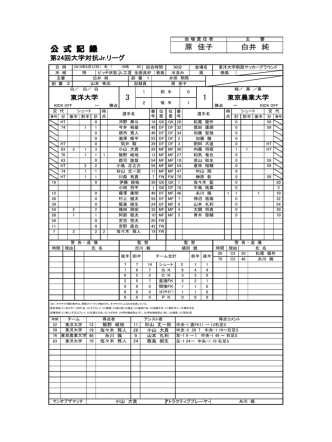 3 1 公 式 記 録