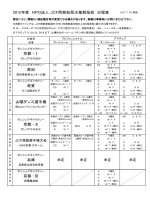 2015年度 NPO法人 JCF西部総局主催競技会 日程表 京都