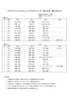 こちら - アジアパシフィックジュニアゴルフシリーズ