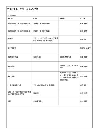 2015年3月26日>アサヒグループホールディングス
