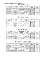 対戦表 - 大阪府実業団バドミントン連盟