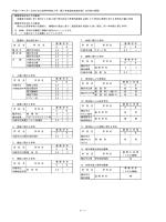 平成27年4月1日付け市立高等学校転入学・編入学者選抜実施計画