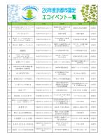 No, 1 2 けいとくdeエコ 3 4 5 清園祭 6 7 京都マラソン2015 8