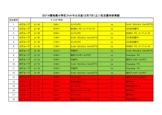 2014愛知県小学生フットサル大会(3月7日(土))名古屋市体育館