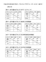 組合せ - 岩手県バレーボール協会