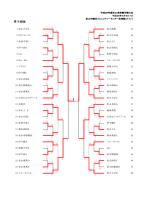 26年松山選手権結果