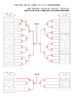 第 21回 三重県バスケットボール選手権大会