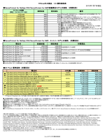 TRSL以外の製品 -(2) 標準価格表 2015年1月7日現在