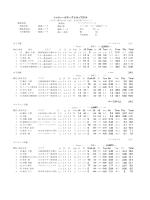 J5 Code J4 J5 Turn Air Time Pts Total 31.2 1.4 1.4 S 1.2 1.2 S 31.3