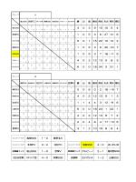 VF八ケ岳 0-2 1-0 4-0 北杜FC 双葉SSS 高根SSS 1-2 茅野玉川