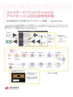 マルチモードファイバチャネルの アイパターンによる伝送特性