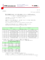 PA1 2月-3月 本船名・スケジュール変更のお知らせ