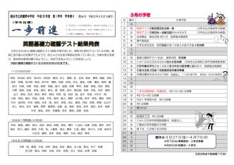 1学年 学年だより(63号)(PDF:444KB)