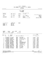 SAJ B級公認 2015 南関東ブロックチルドレンスキー選手権 菅平高原