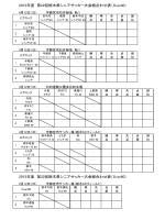 O-40 - 栃木県サッカー協会
