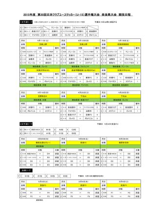2015年度 第30回日本クラブユースサッカー(U