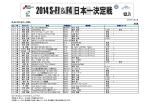 S-FJエントリーリスト(PDF 80KB)