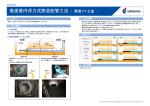 推進管内浮力式簡易配管工法 - 簡易 FT 工法 -