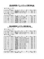 ダウンロード - 長野県パワーリフティング協会
