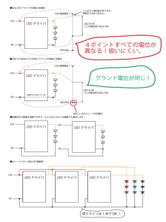 CC1000EH/ESの特徴