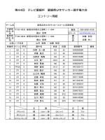 第44回 テレビ愛媛杯 愛媛県少年サッカー選手権大会