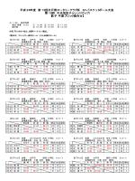 平成26年度 第13回水戸南ロータリークラブ杯 ミニバスケットボール大会
