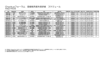 Chankusフォーラム 登録販売者外部研修 スケジュール