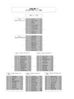 グループ - 山梨県サッカー協会3種委員会[YS
