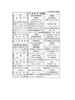 文 化 系 団 体 (89団体) M . C . Q 新歓本部実行委員会 H