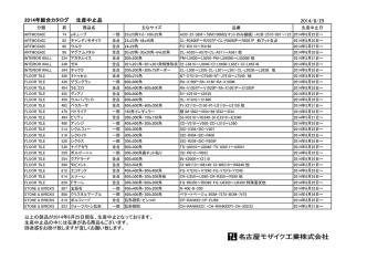 2014年総合カタログ 生産中止品 2014/8/25