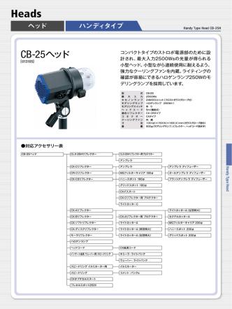 CB-25ヘッド COMET DIGITAL CATALOG