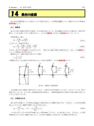 14. 長柱の座屈