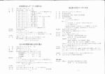 平成26年度奈良県卓球協会大会要項 その2 [10月~](pdf版)