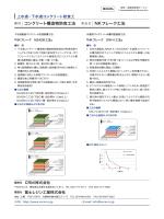 コンクリート構造物防食工法 NKフレーク工法 http://www.k