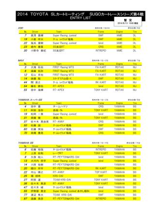 2014 TOYOTA SLカートミーティング SUGOカートレースシリーズ第4戦