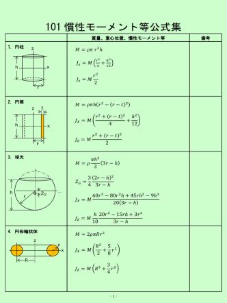 101 慣性モーメント等公式集
