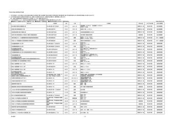 1 この予定表は、公共工事の入札及び契約の適正化の促進