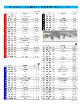 2015全日本スノーモビル選手権シリーズ 第5戦 真狩大会エントリーリスト